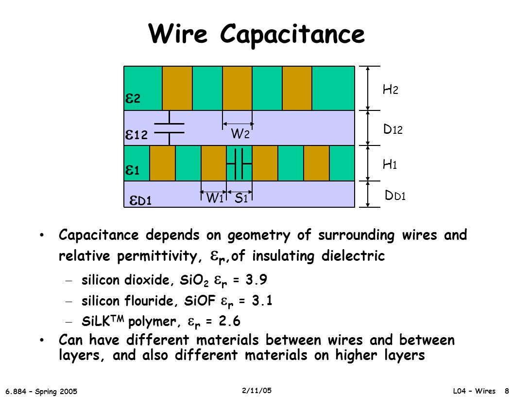 Wire Capacitance 2 12 1 D1