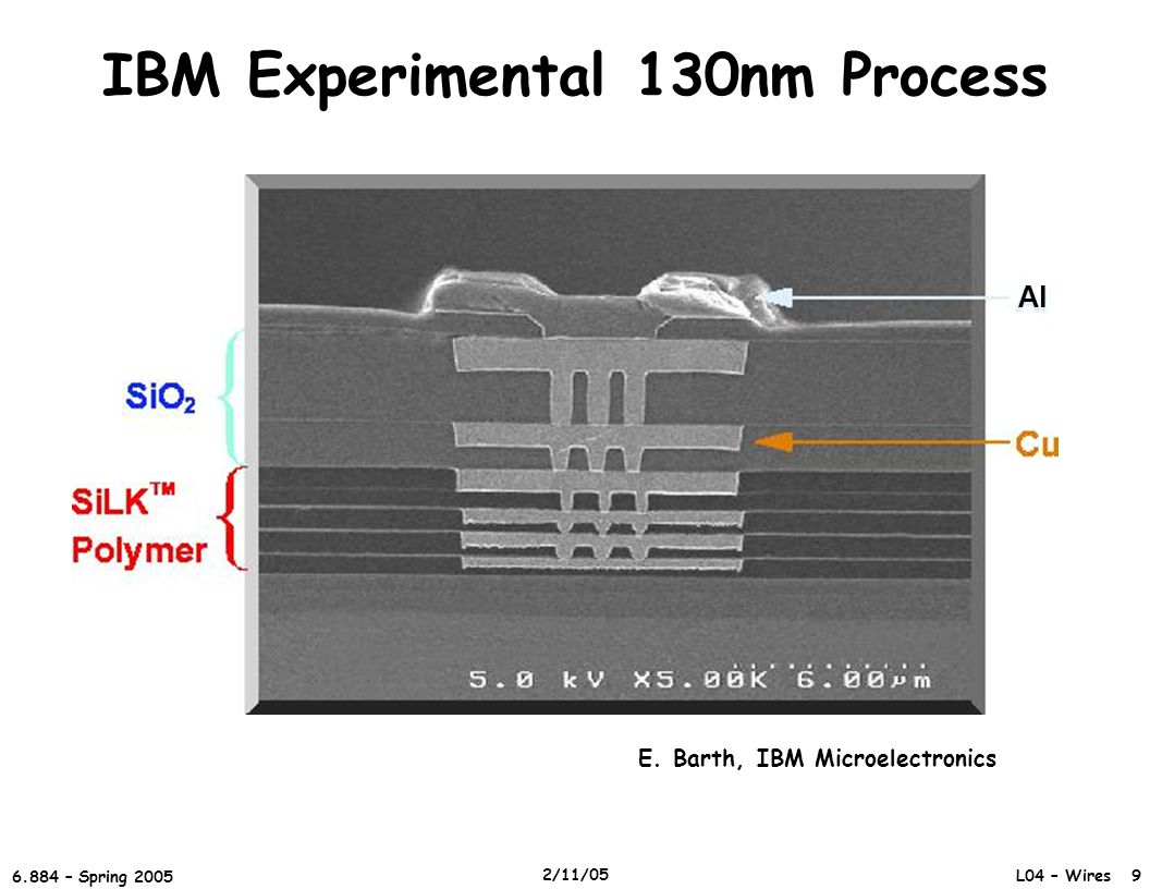 IBM Experimental 130nm Process