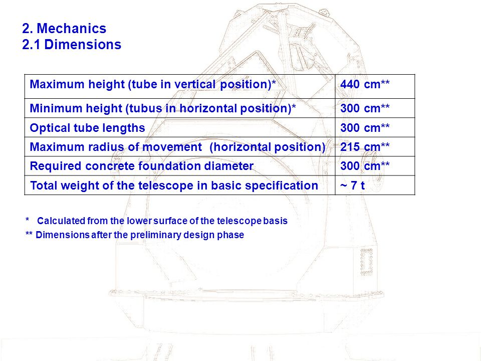 2. Mechanics 2.1 Dimensions. Maximum height (tube in vertical position)* 440 cm** Minimum height (tubus in horizontal position)*