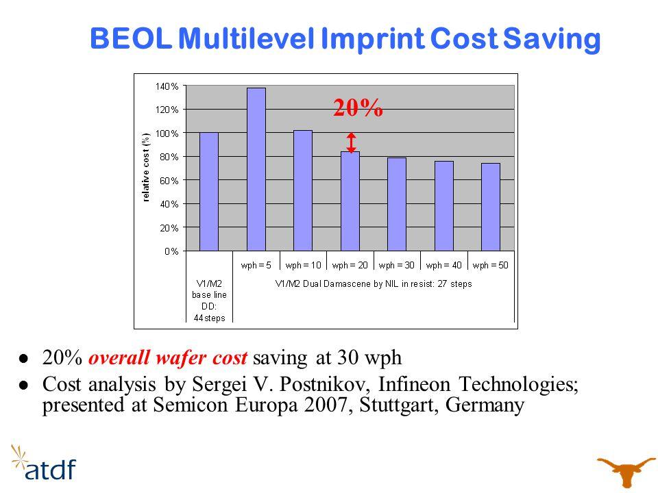 BEOL Multilevel Imprint Cost Saving
