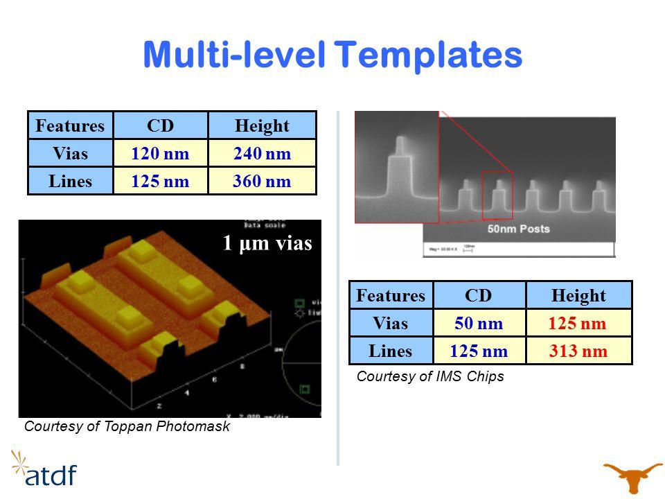 Multi-level Templates