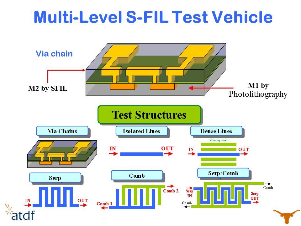 Multi-Level S-FIL Test Vehicle