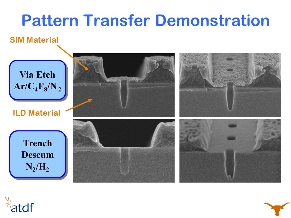 Pattern Transfer Demonstration