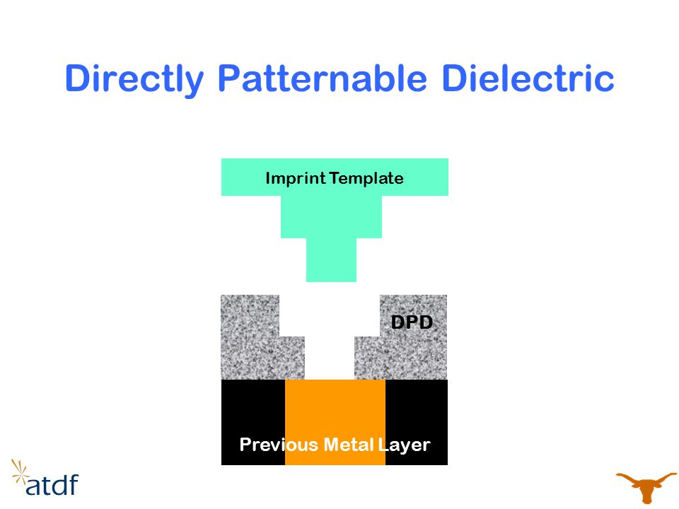 Directly Patternable Dielectric