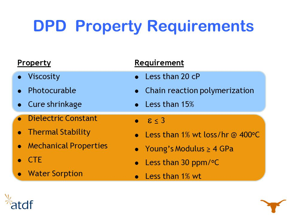 DPD Property Requirements
