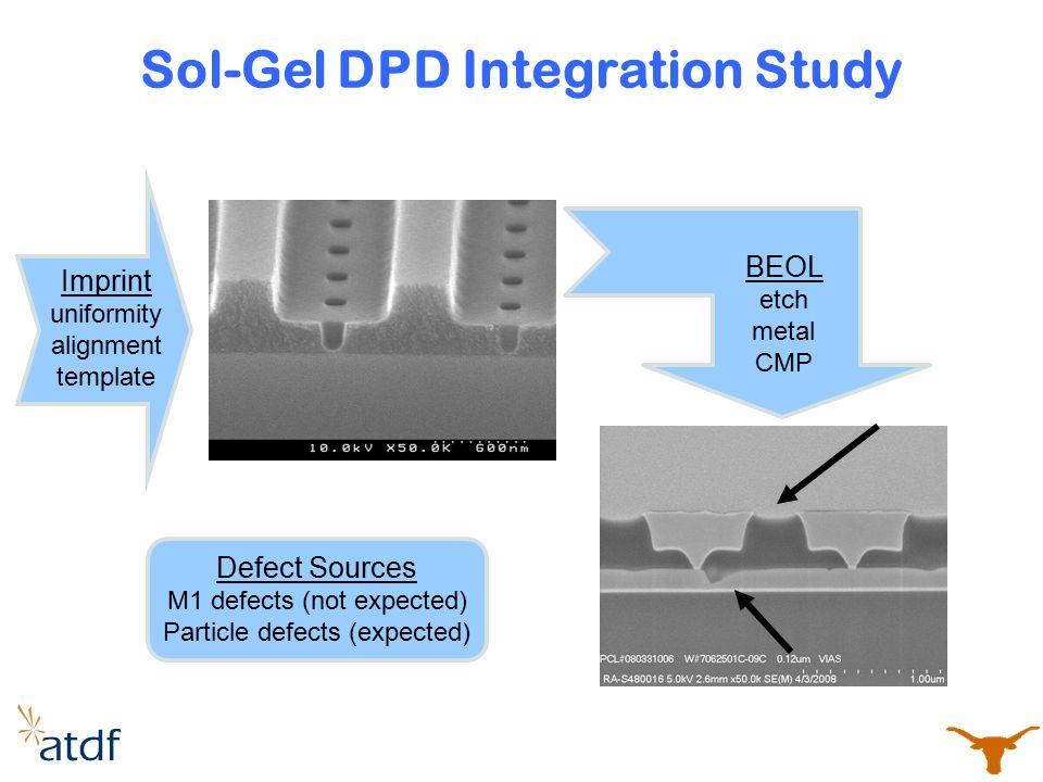 Sol-Gel DPD Integration Study
