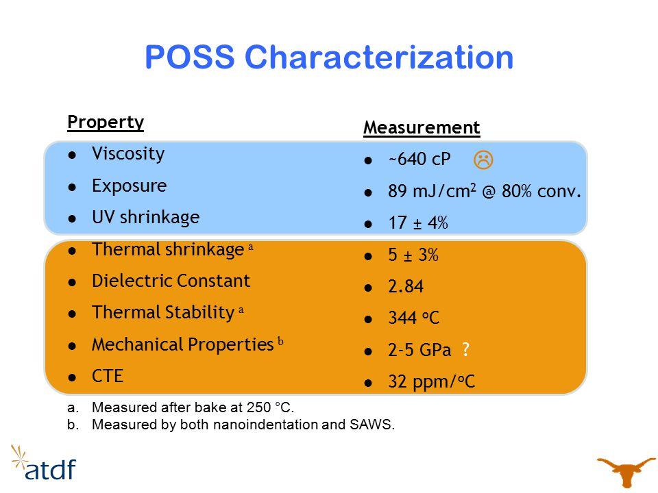 POSS Characterization