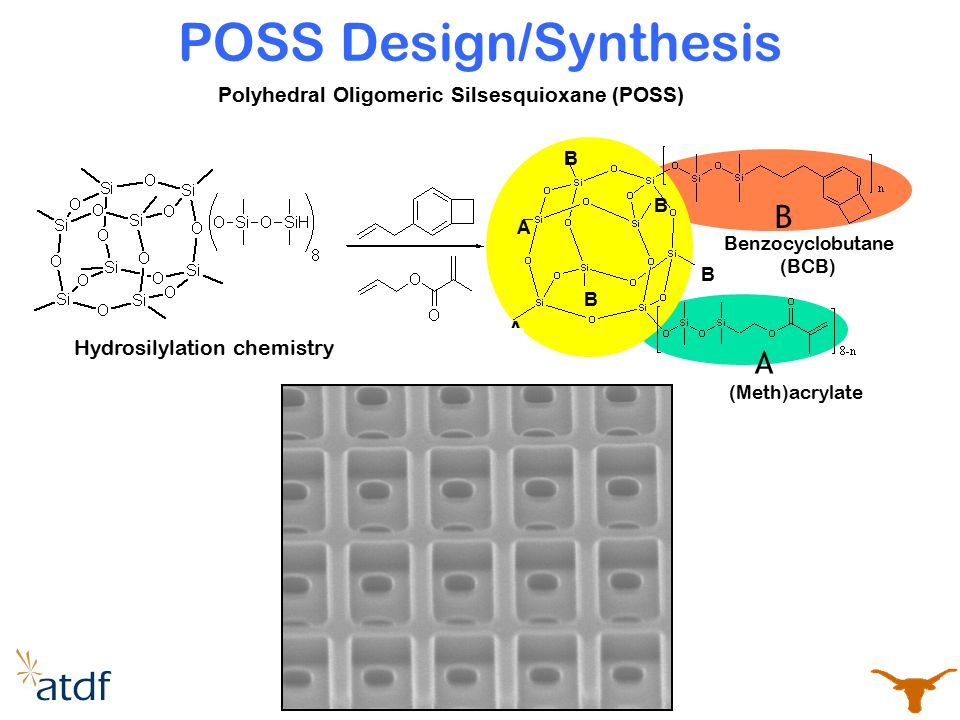 POSS Design/Synthesis