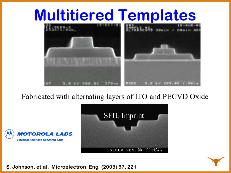 Multitiered Templates