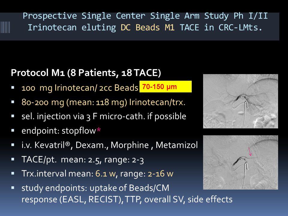 Protocol M1 (8 Patients, 18 TACE)