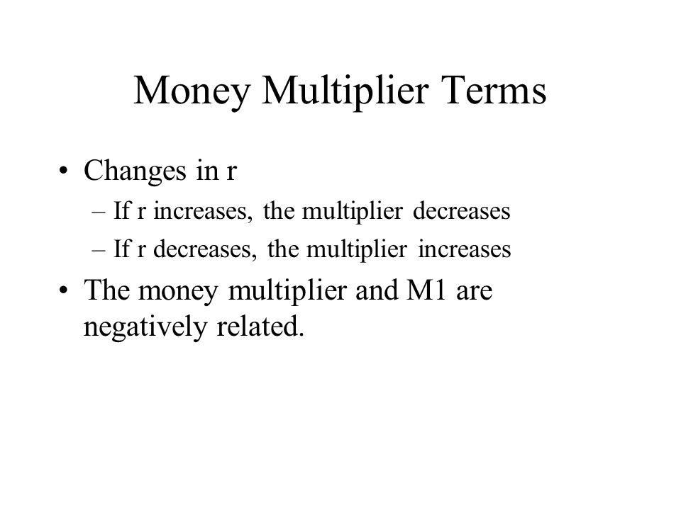 Money Multiplier Terms