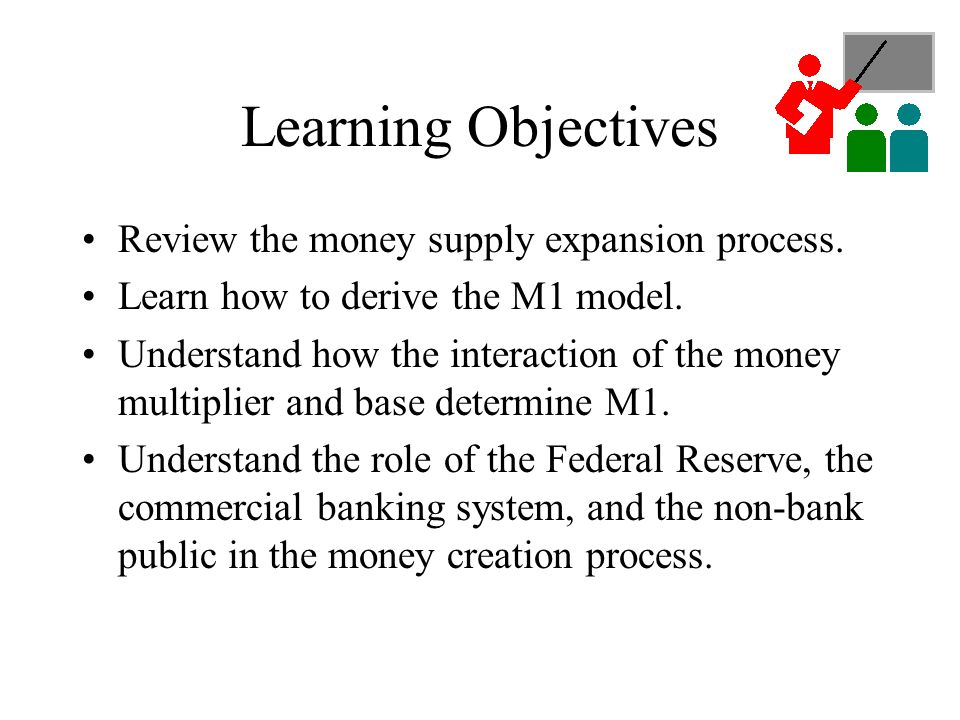 Learning Objectives Review the money supply expansion process.