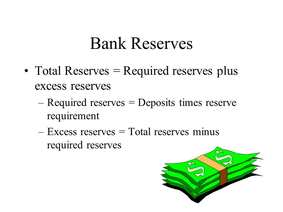 Bank Reserves Total Reserves = Required reserves plus excess reserves