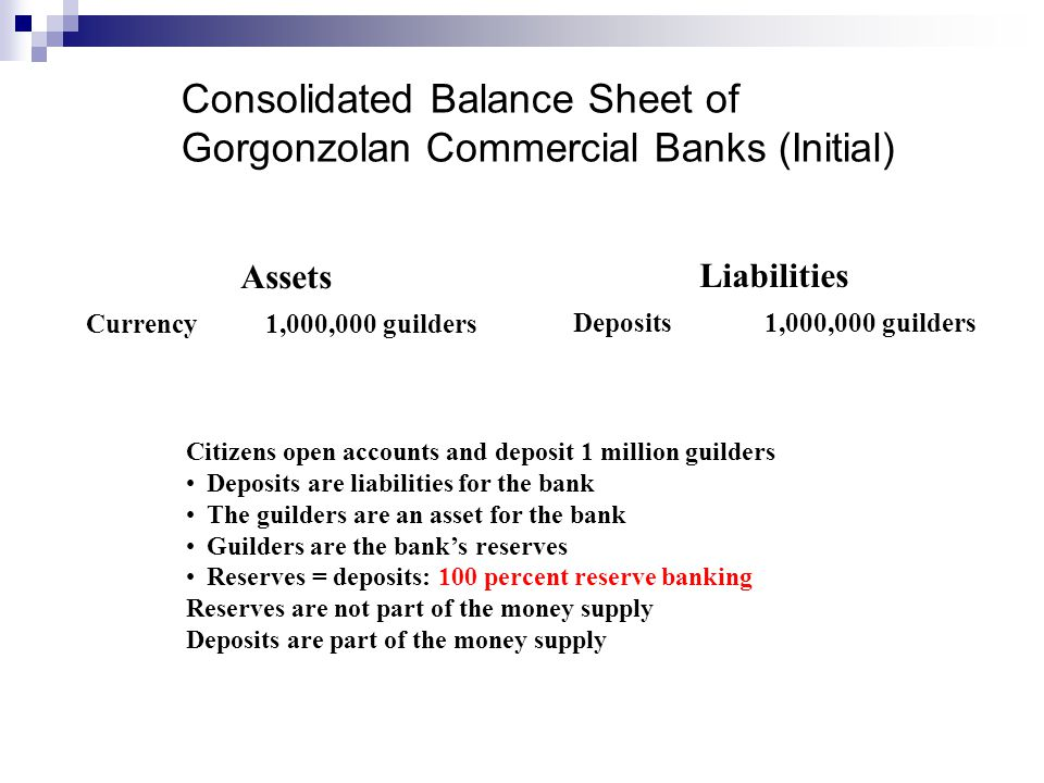 Consolidated Balance Sheet of Gorgonzolan Commercial Banks (Initial)