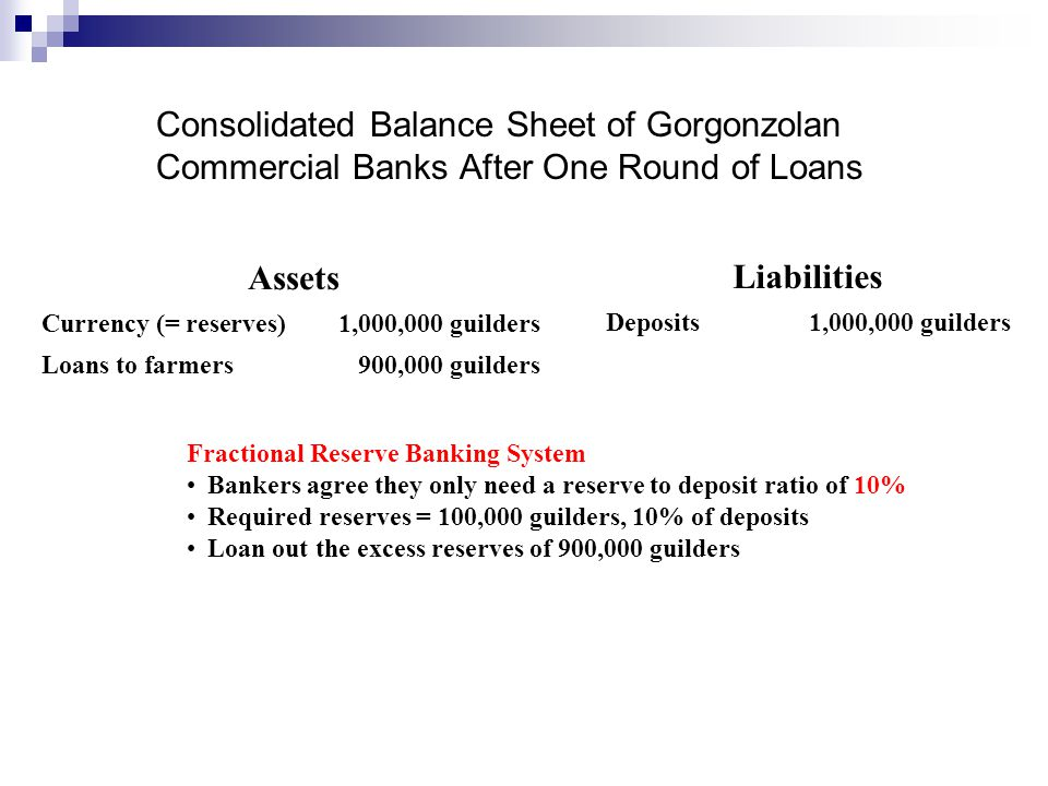 Consolidated Balance Sheet of Gorgonzolan Commercial Banks After One Round of Loans