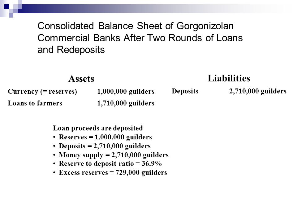 Consolidated Balance Sheet of Gorgonizolan Commercial Banks After Two Rounds of Loans and Redeposits