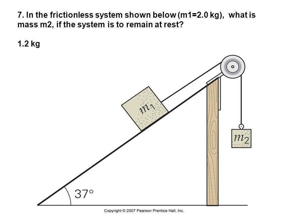 7. In the frictionless system shown below (m1=2
