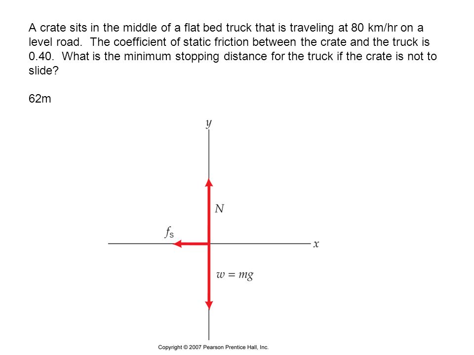 A crate sits in the middle of a flat bed truck that is traveling at 80 km/hr on a level road. The coefficient of static friction between the crate and the truck is 0.40. What is the minimum stopping distance for the truck if the crate is not to slide 62m
