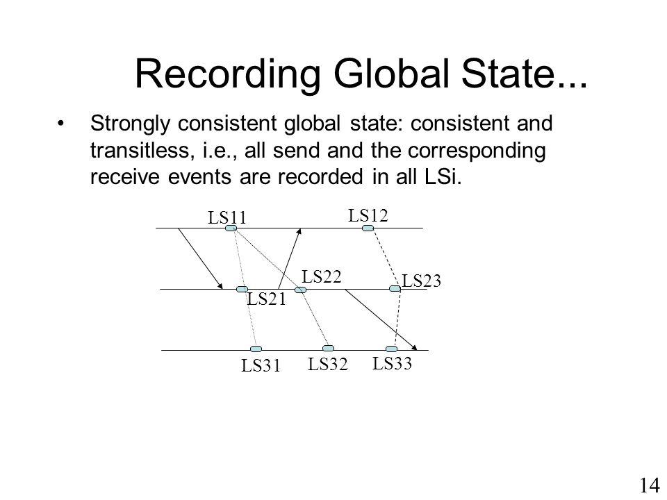 Recording Global State...