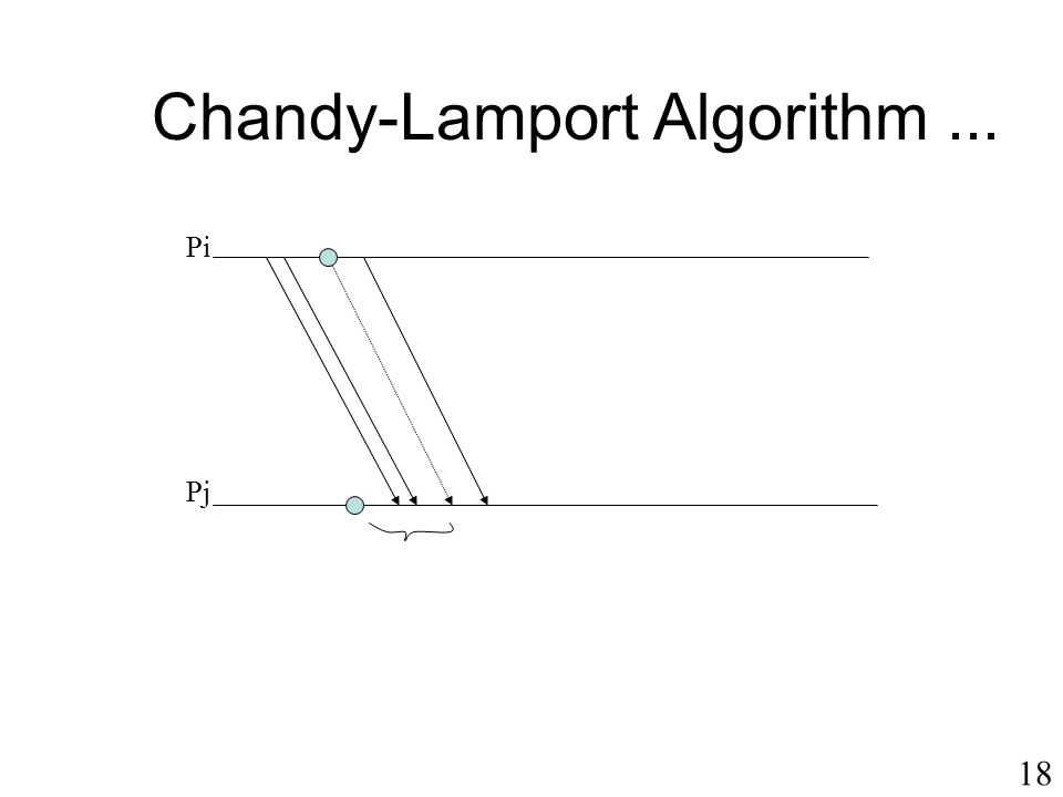 Chandy-Lamport Algorithm ...