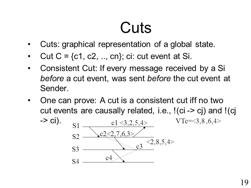 Cuts Cuts: graphical representation of a global state.