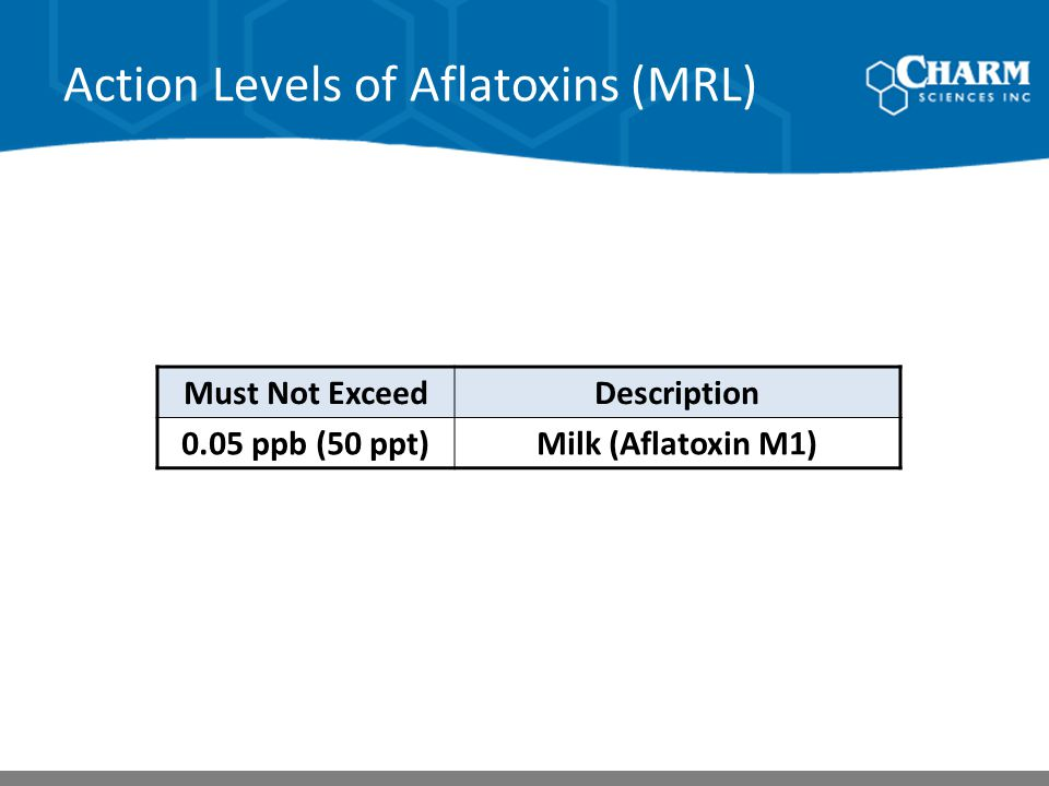Action Levels of Aflatoxins (MRL)