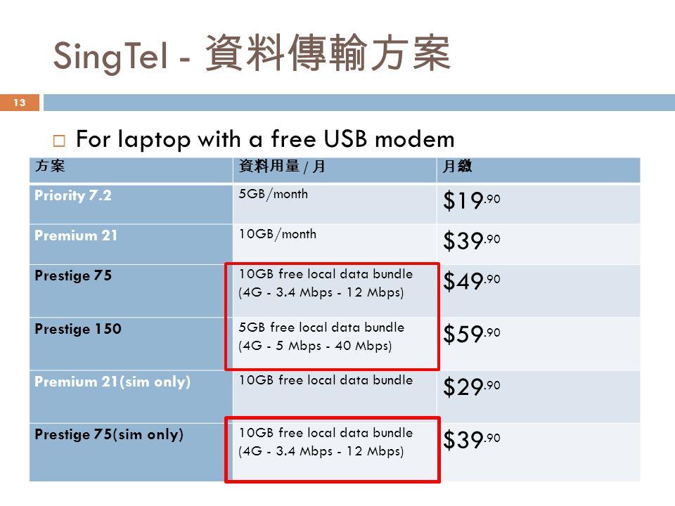SingTel - 資料傳輸方案 For laptop with a free USB modem $19.90 $39.90 $49.90