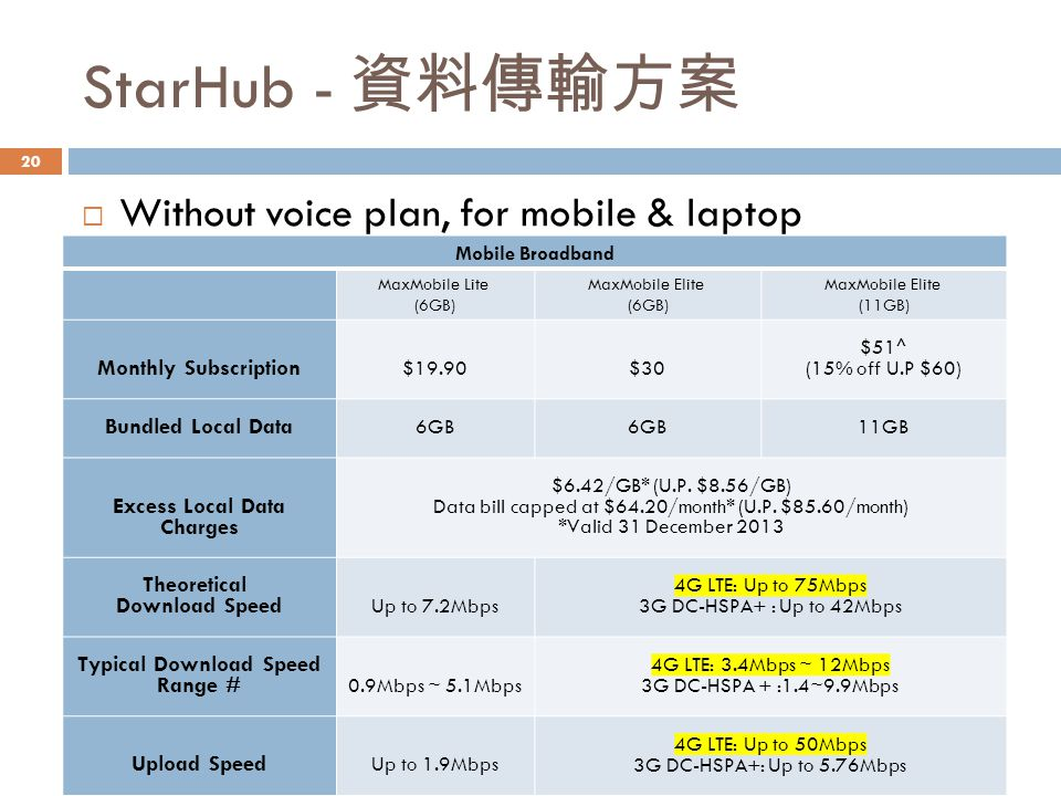 StarHub - 資料傳輸方案 Without voice plan, for mobile & laptop