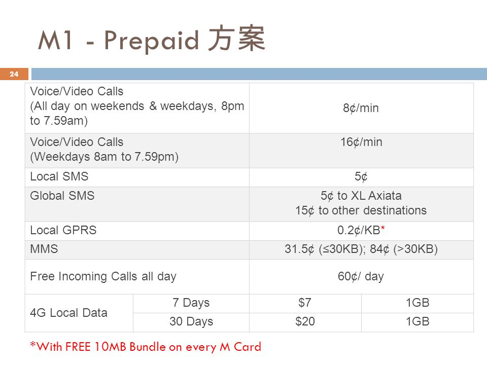 5¢ to XL Axiata 15¢ to other destinations