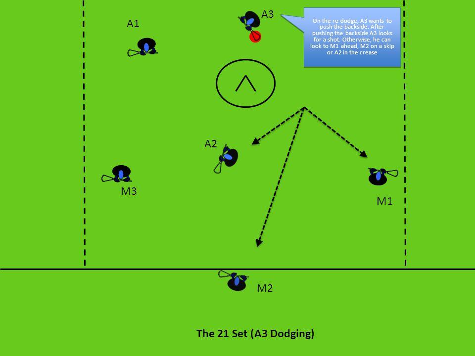 A3 A1 A2 M3 M1 M2 The 21 Set (A3 Dodging)