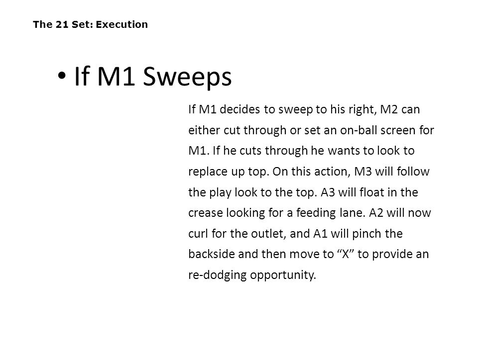 The 21 Set: Execution If M1 Sweeps.