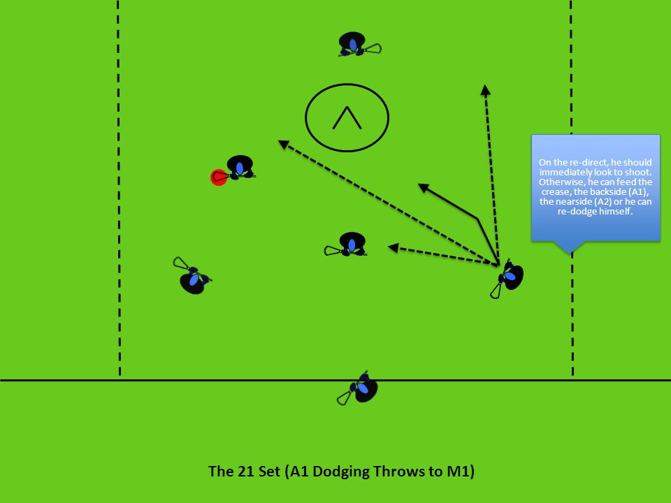 The 21 Set (A1 Dodging Throws to M1)