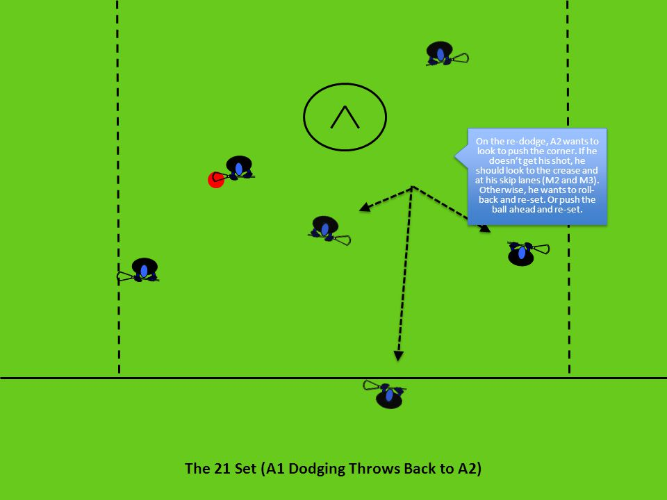 The 21 Set (A1 Dodging Throws Back to A2)
