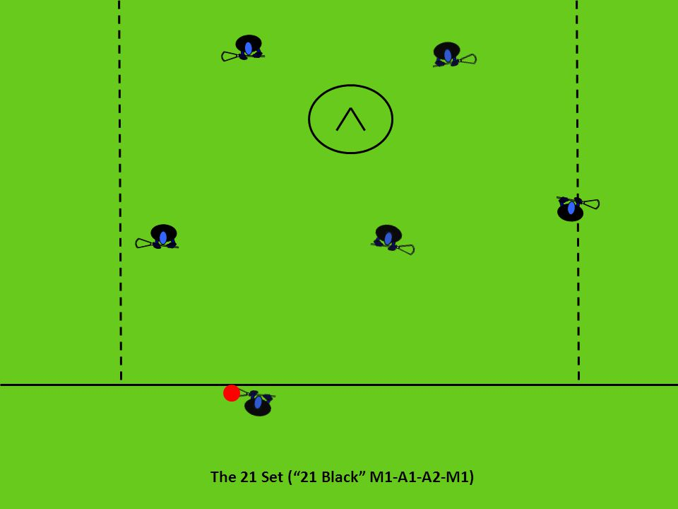 The 21 Set ( 21 Black M1-A1-A2-M1)