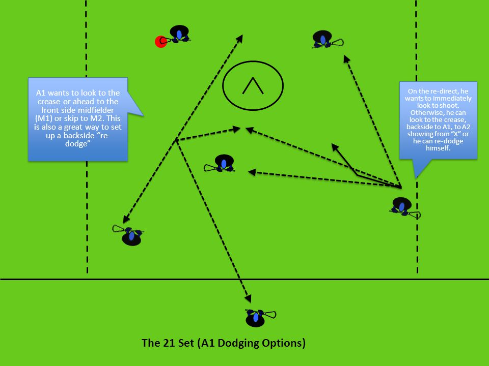 The 21 Set (A1 Dodging Options)