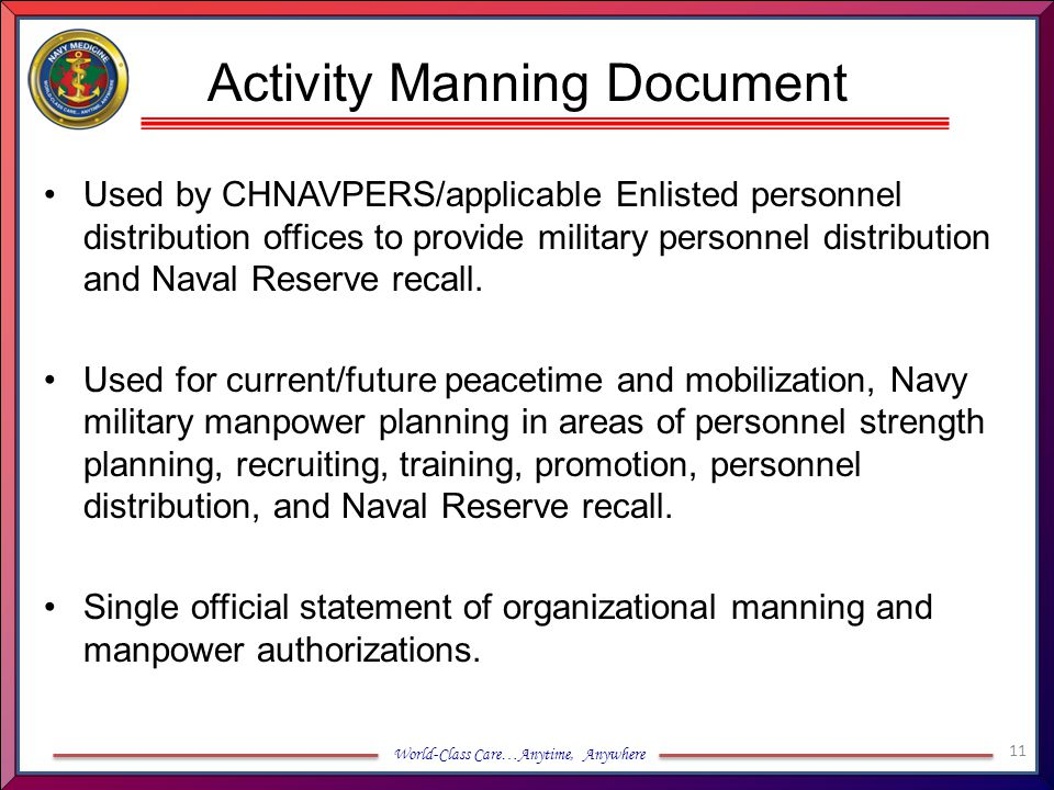 Activity Manning Document