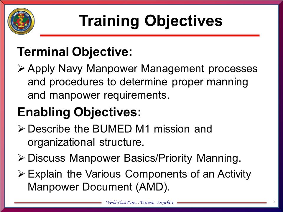 Training Objectives Terminal Objective: Enabling Objectives: