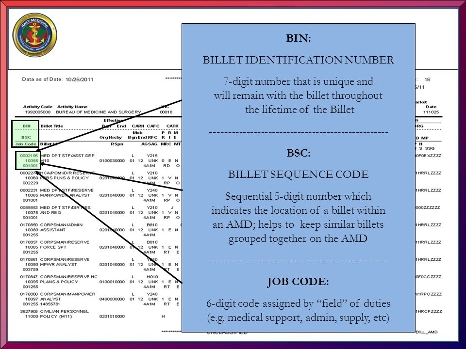 BILLET IDENTIFICATION NUMBER 7-digit number that is unique and