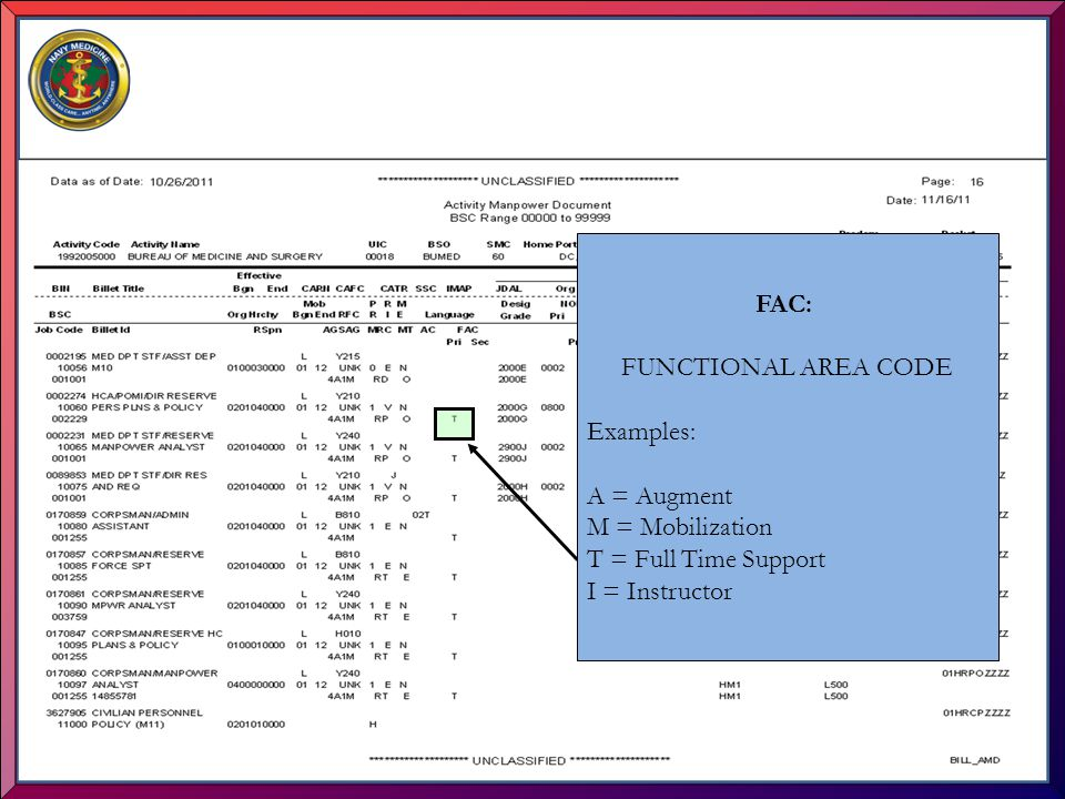 FAC: FUNCTIONAL AREA CODE. Examples: A = Augment.