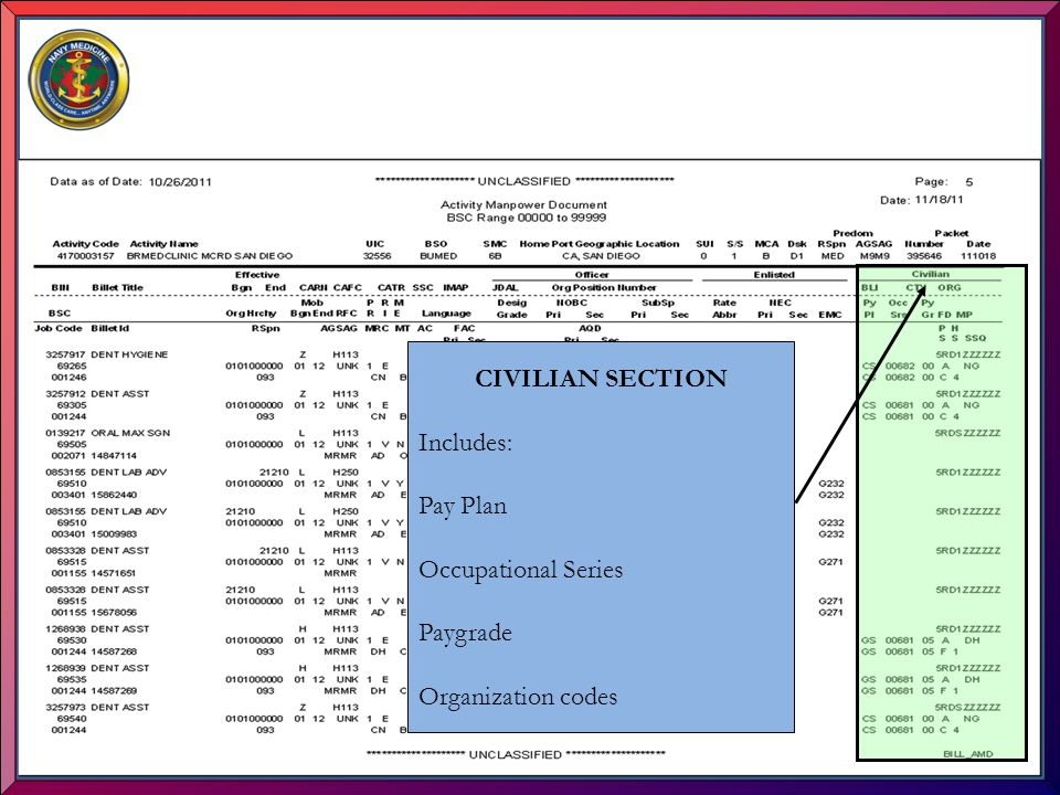 CIVILIAN SECTION Includes: Pay Plan Occupational Series Paygrade Organization codes