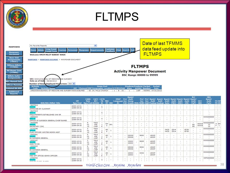 FLTMPS Date of last TFMMS data feed update into FLTMPS