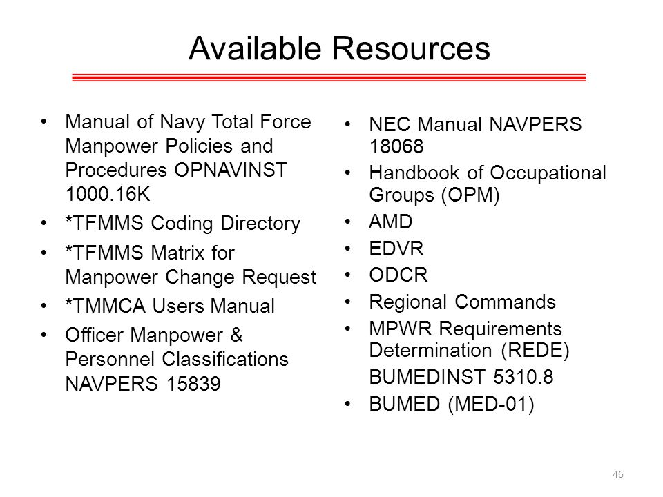 Available Resources Manual of Navy Total Force Manpower Policies and Procedures OPNAVINST 1000.16K.
