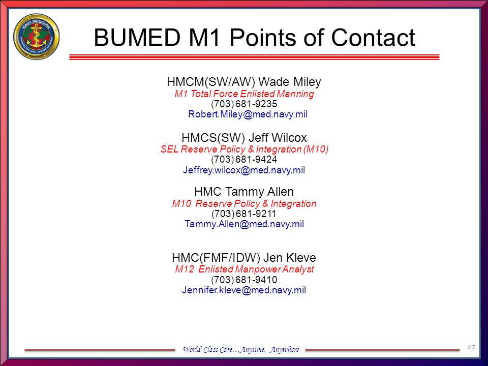 BUMED M1 Points of Contact