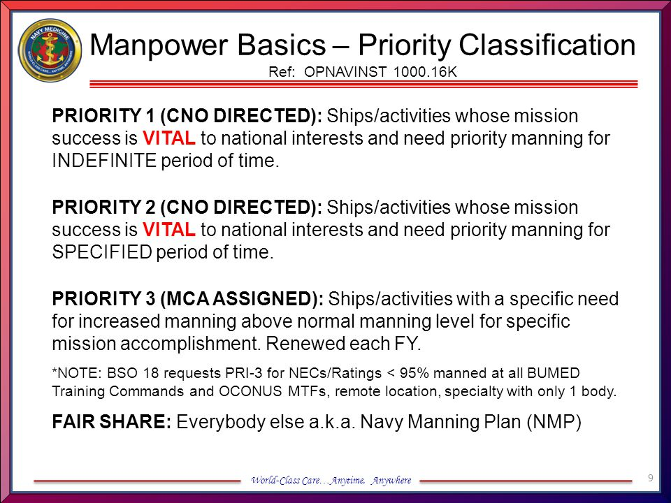 Manpower Basics – Priority Classification Ref: OPNAVINST 1000.16K