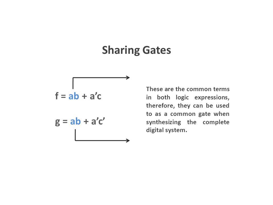 Sharing Gates f = ab + a'c g = ab + a'c'