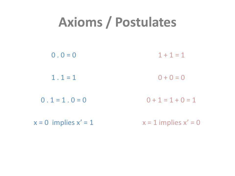1 + 1 = 1 0 + 0 = 0 0 + 1 = 1 + 0 = 1 x = 1 implies x' = 0