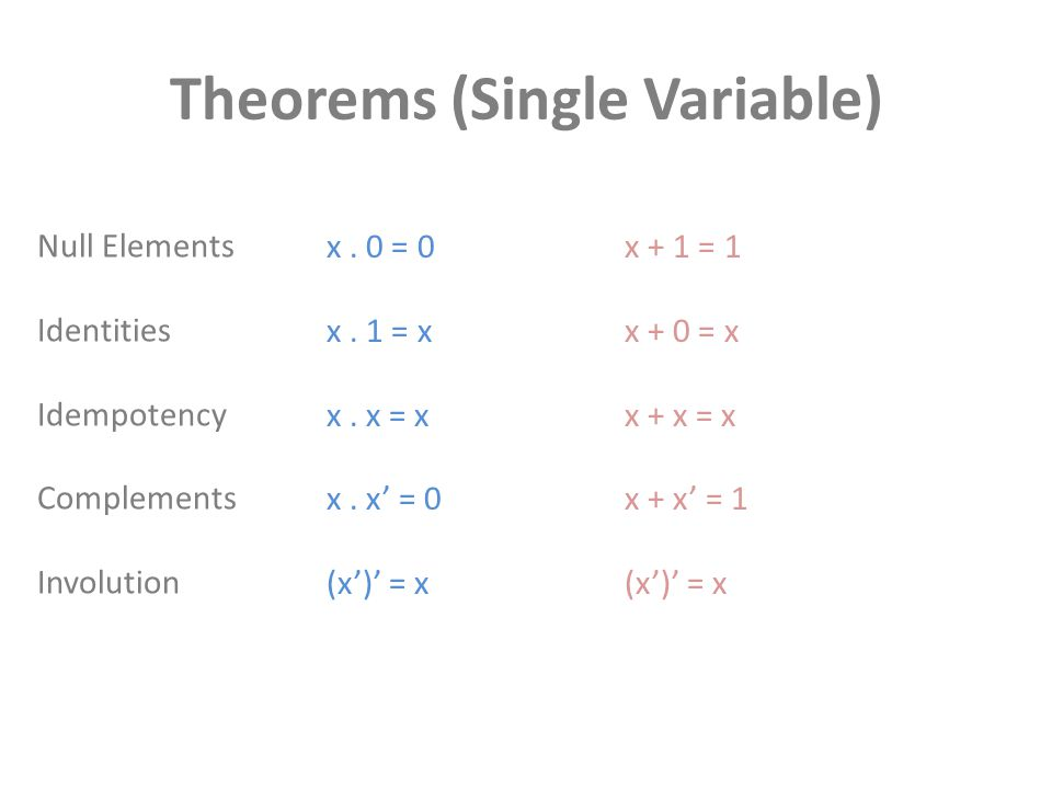 Theorems (Single Variable)
