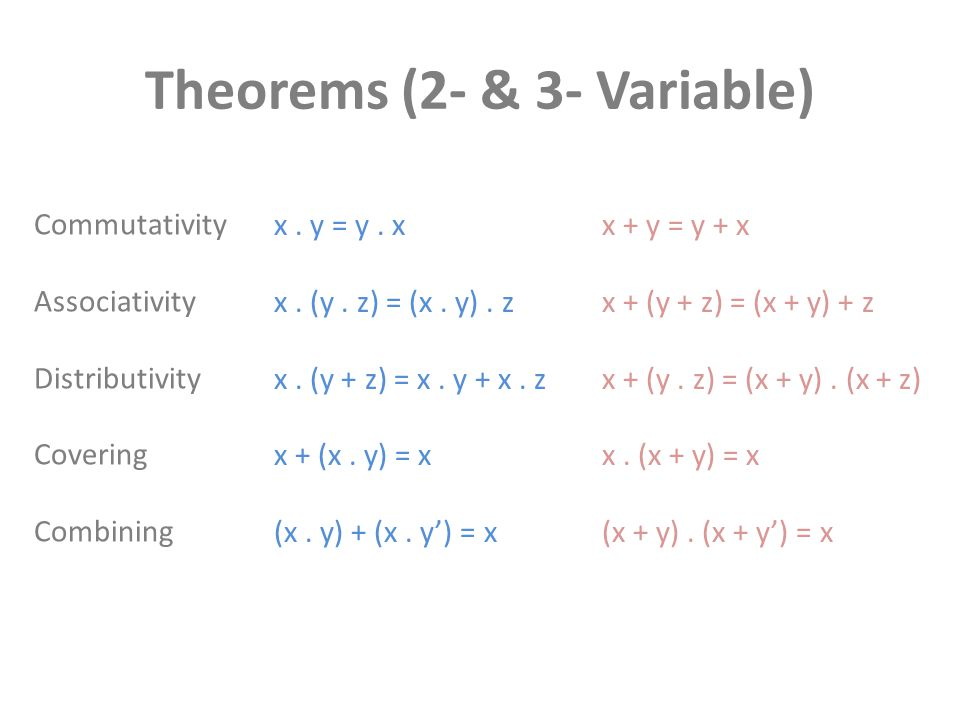 Theorems (2- & 3- Variable)