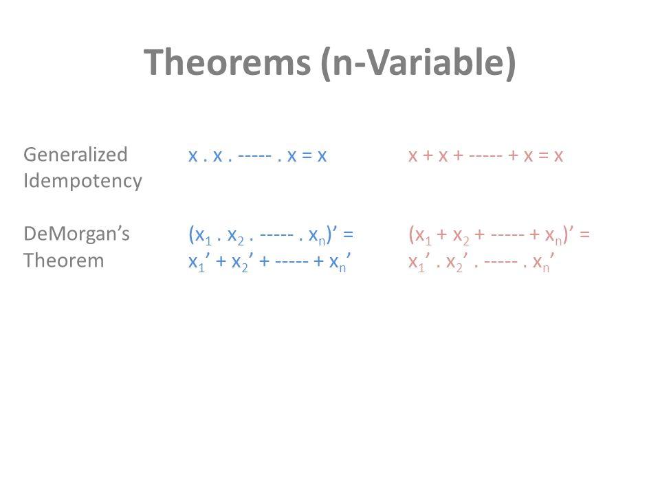 Theorems (n-Variable)