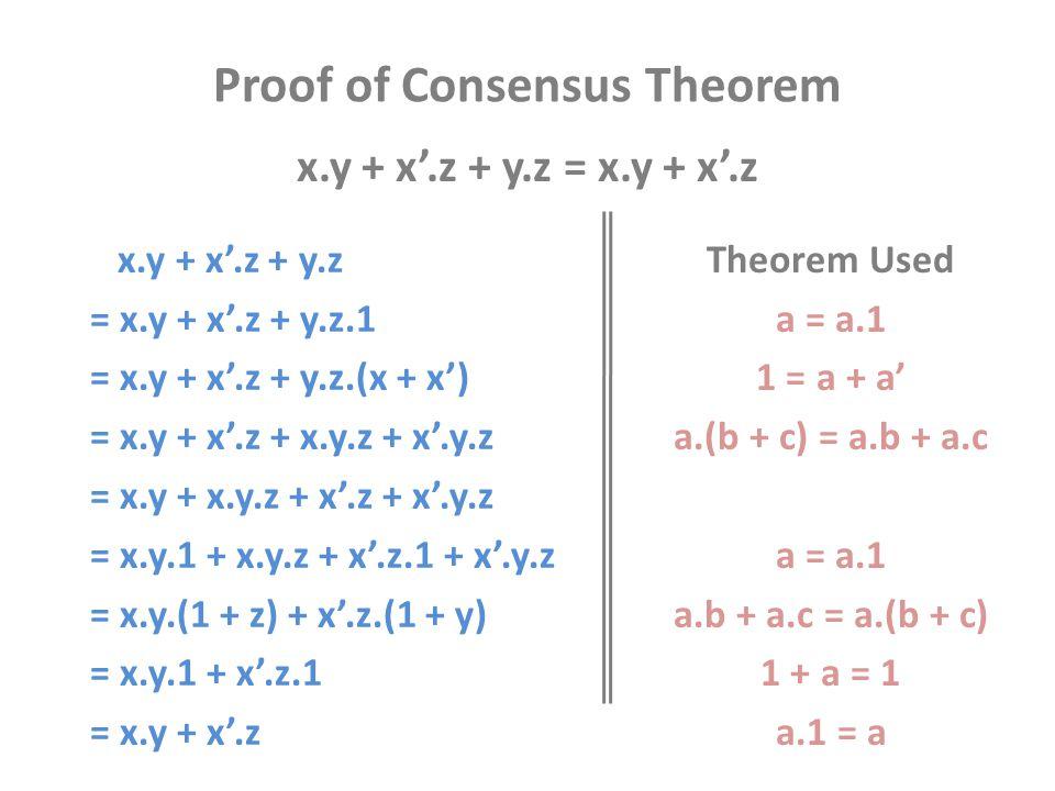 Proof of Consensus Theorem